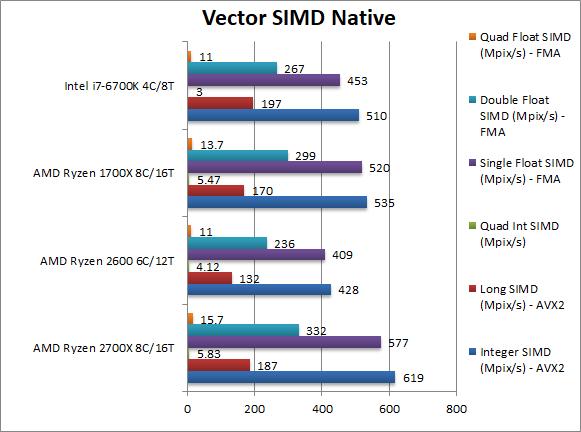 AMD Ryzen+ 2700X Review & Benchmarks – CPU 8-core/16-thread