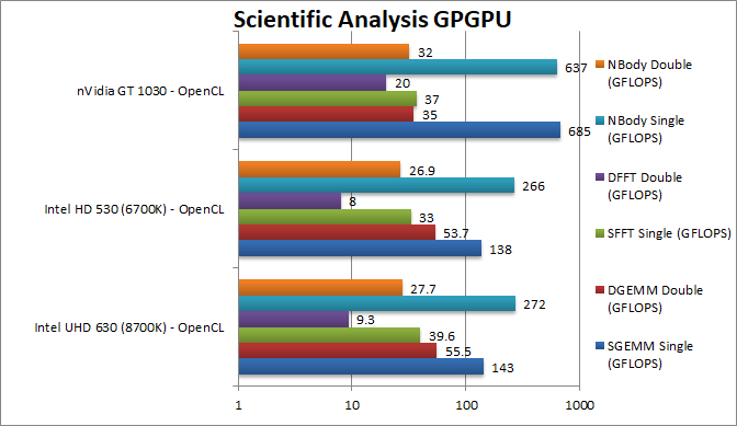 gpgpu – SiSoftware