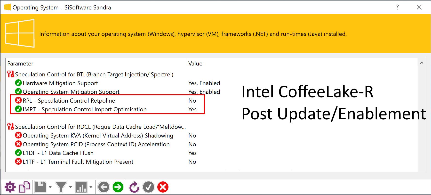Updates – SiSoftware